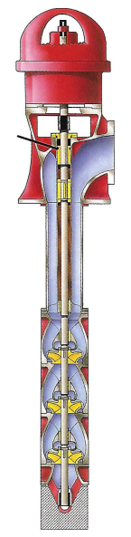 vertical_turbine